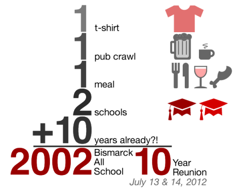 2002 Bismarck All School 10 Year Reunion